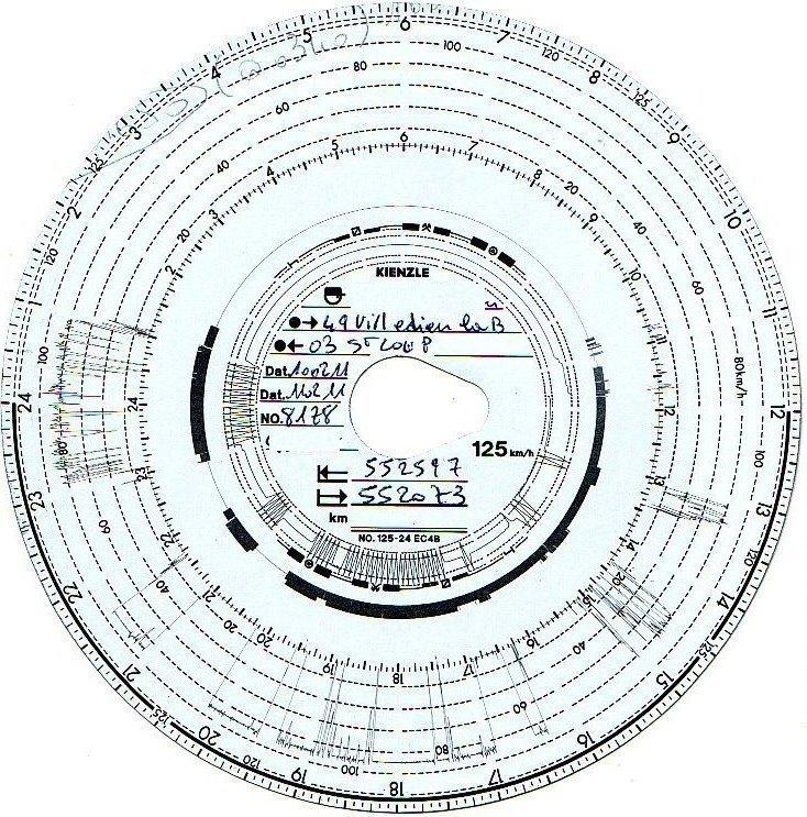 W1373-DisqueChronotachygraphique